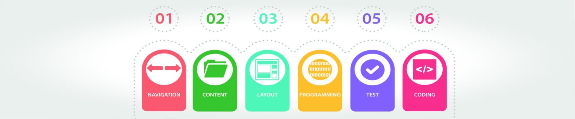 web-development-vancouver-developer